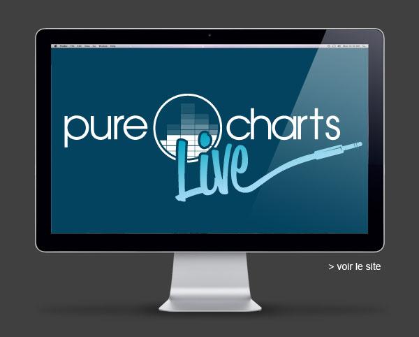 Déclinaison du logo Pure Charts